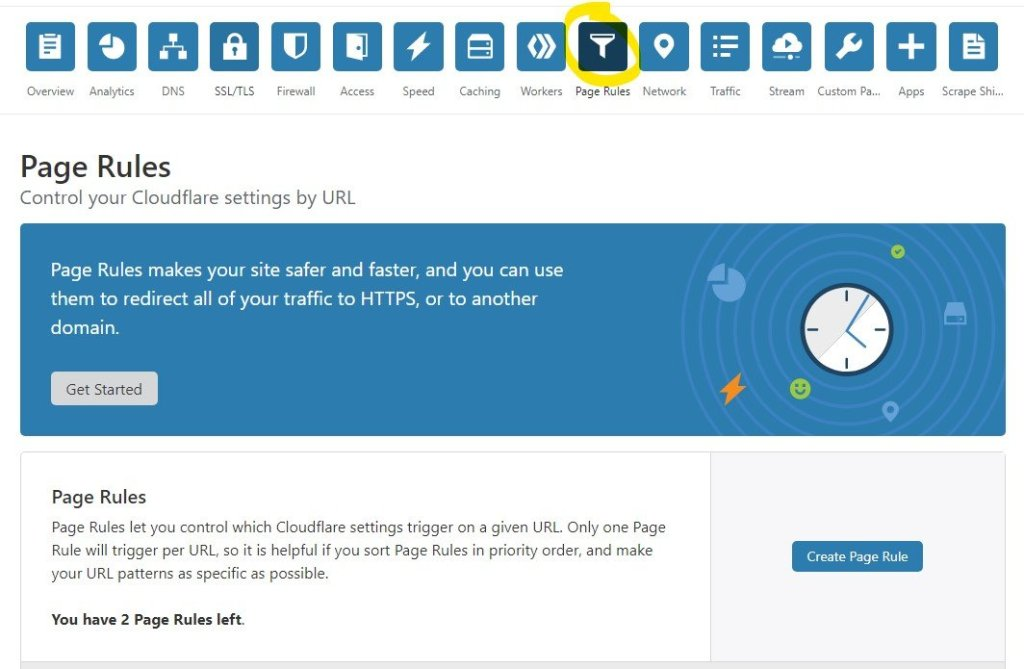 Cloudflare Page Rules Dashboard